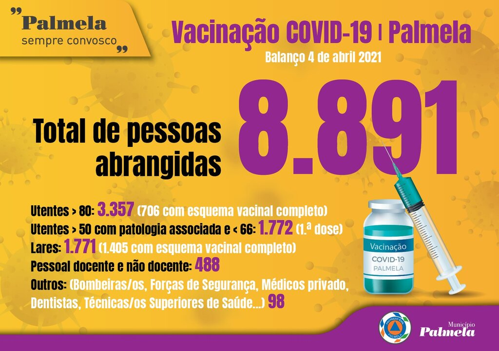 Af vacinacao covid newsletter a5 balanco 4abr 1 1024 2500